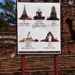 ayutthaya-ruins-overview-1